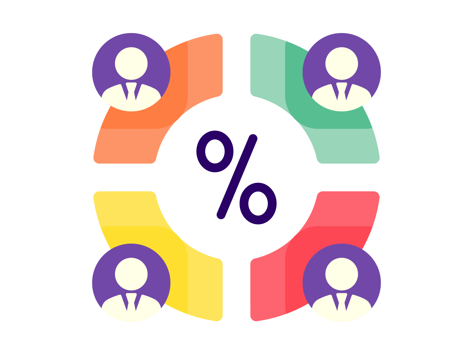 Poll Survey Quiz Vote plugin for WordPress